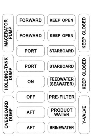 Boat-Equipment-Labels